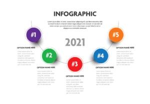 Gunakan Lebih Banyak Infografis