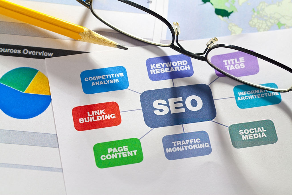 8 Strategi SEO 2019 - 2020 Paling Efektif: Optimasi On-Page SEO Website Anda