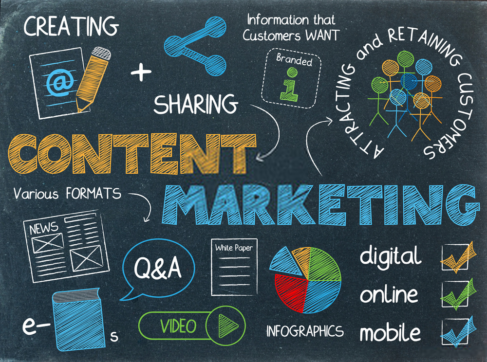 Kunci Strategi Content Marketing International atau Global yang Wajib di Ketahui
